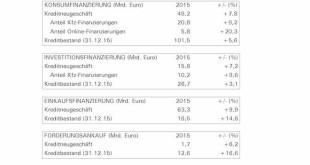 "Quellenangabe: ""obs/Bankenfachverband e.V."""