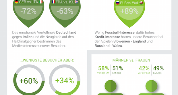 VEXCASH Infografik_EM-Analyse
