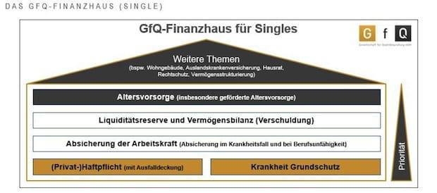 """Quellenangabe: """"obs/Gesellschaft für Qualitätsprüfung mbH/Markus Gauder"""""""